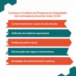 Quelle: http://www.brasil.gov.br